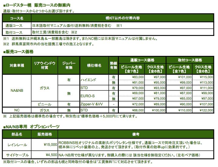ロードスター_2015年12月価格表